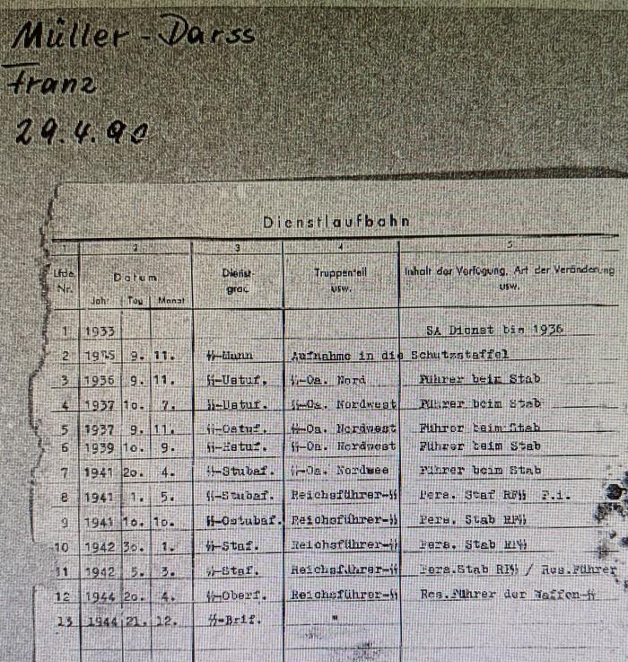 Personalakte Mueller-Darss Dienstlaufbahn tabellarisch